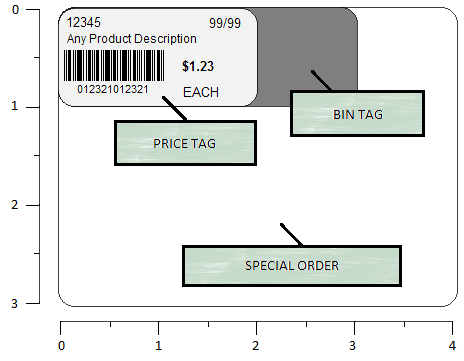Inventory > Tags & Labels
